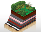 impermeabilizantes-ailamientos-termicos-sistema-top-garden-01